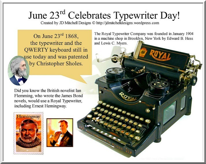 Image result for the typewriter gets a patent on this day in 1868